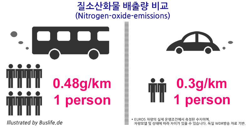 151120_nitrogen_oxide.png