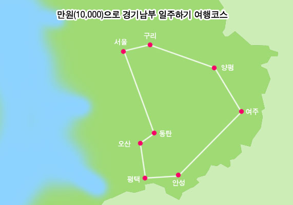 만원(10,000)으로 경기남부 여행하기